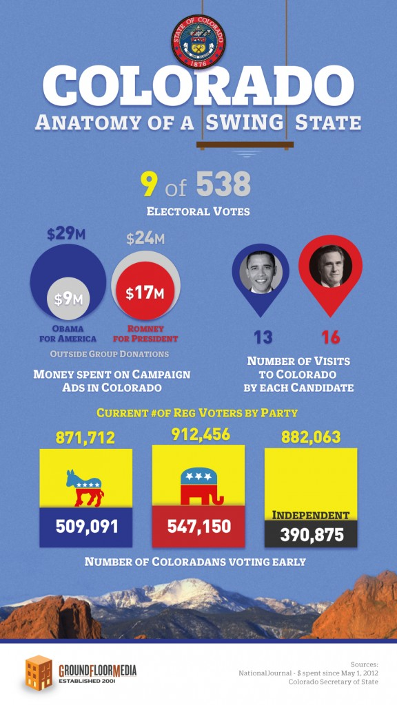 Anatomy of a Swing State
