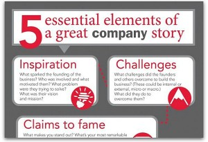 Essentials_of_a_Company_Story_Infographic_crop