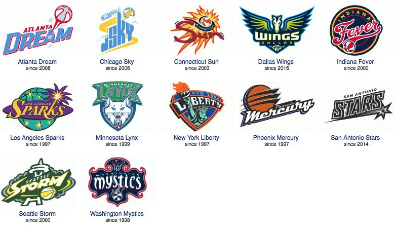 WNBA Logos from sportslogos.net