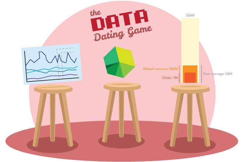 data-dating-game-v2