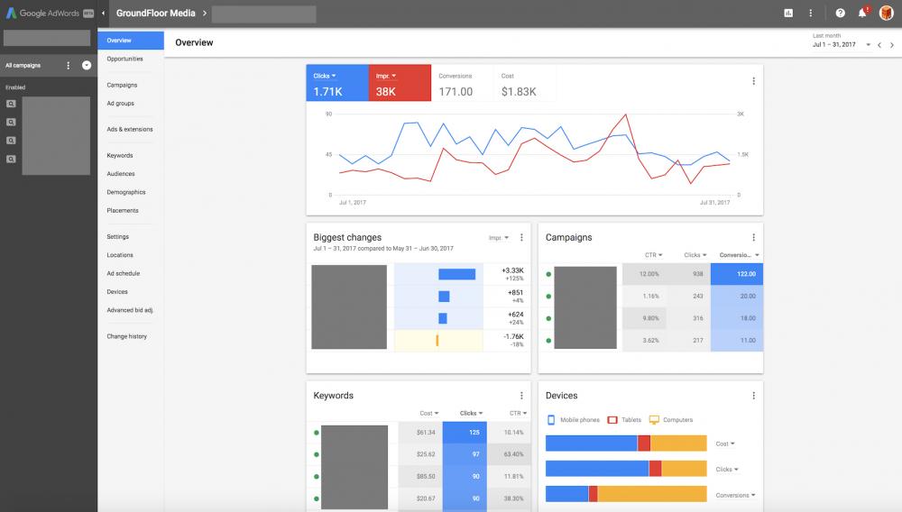 Google AdWords New Interface | Centertable Digital Agency in Denver, Colorado