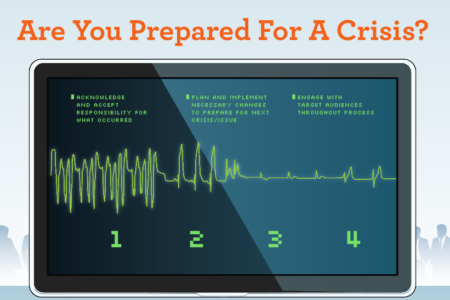 Are You Prepared For A Crisis? | GroundFloor Media PR Agency