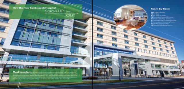 External Communications Campaign Built Awareness For New Saint Joseph Hospital