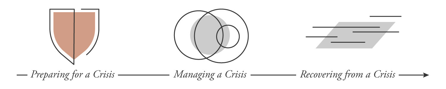 Crisis Planning & Preparation Services at GroundFloor Media PR Agency