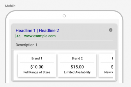 Price Extensions, Google Ad Extensions | CenterTable Digital Agency
