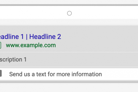 Google Ads Message Extensions | CenterTable Digital Agency Denver